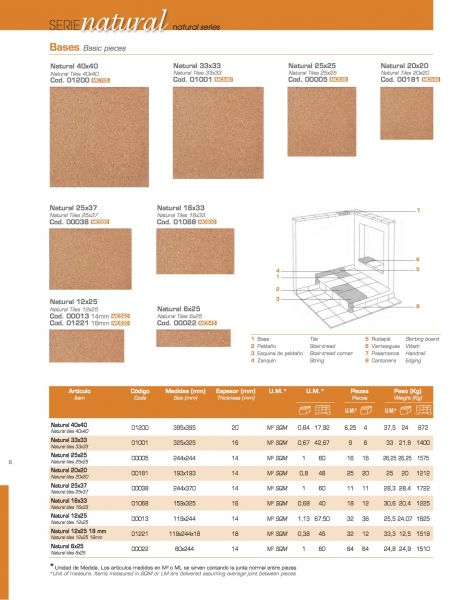 Carrelage sol et mur terrasse natural 40x40 33x33 25x25 20x20 16x33 12x25 6 - Taille standard piscine ...