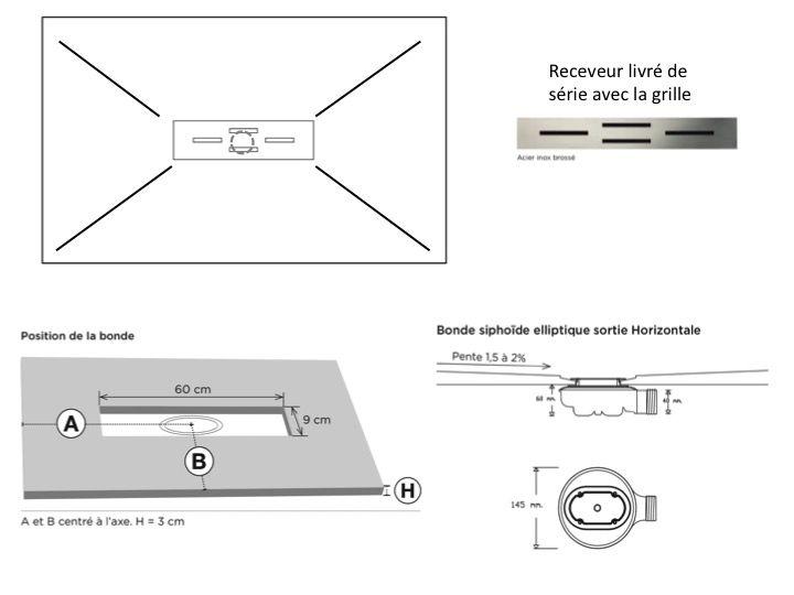 receveurs de douches longueur 150 receveur de douche 150 cm en r sine caniveau central. Black Bedroom Furniture Sets. Home Design Ideas