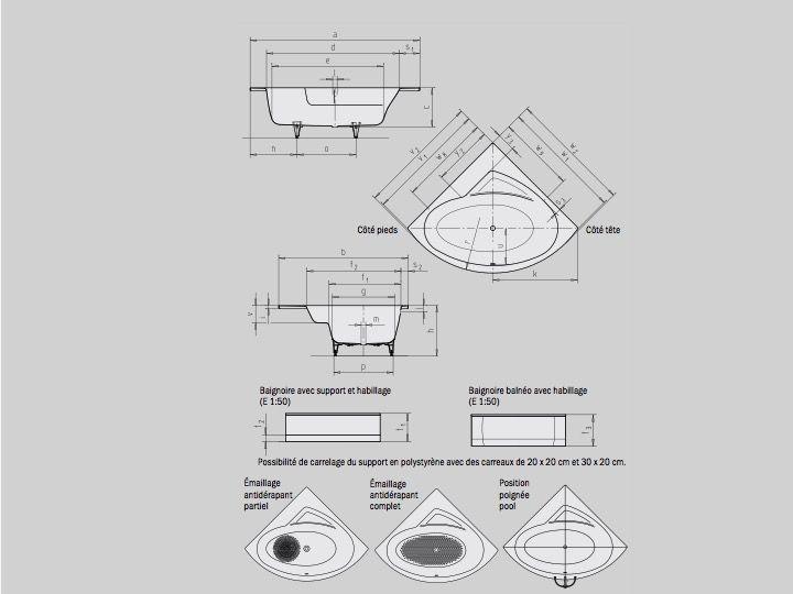 Radiateur s che serviettes baignoires baignoire 140 x for Baignoire dimension 140